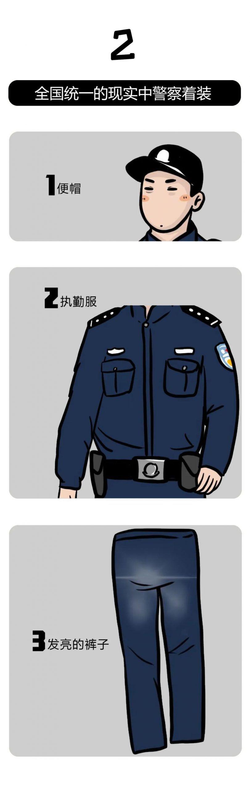 2020全国警察统一行为图鉴